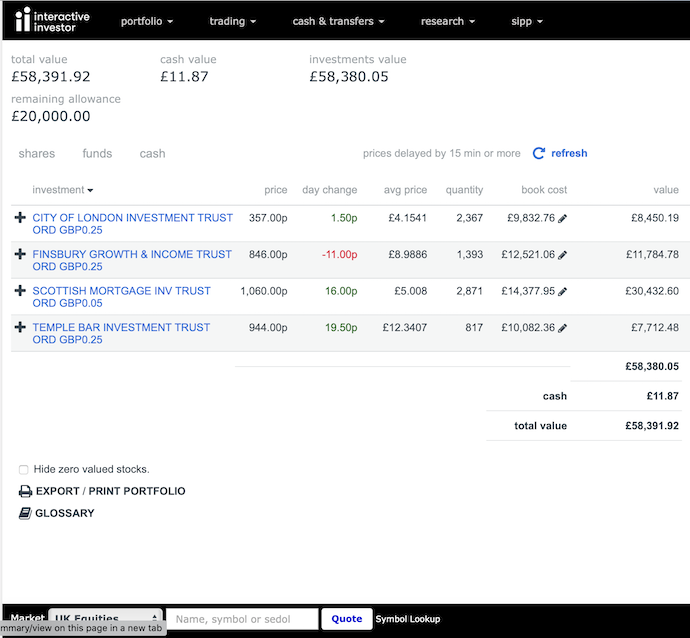 screen shot of my investment Isa account with the balances in my different investment trusts