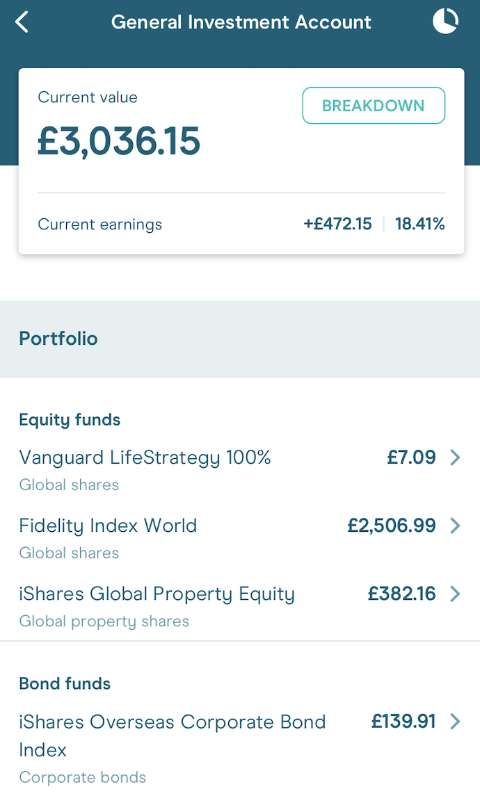 Screen grab showing my Moneybox investment funds